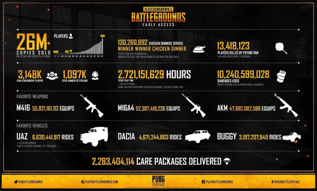 Playerunknowns-Battlegrounds-infografia.png
